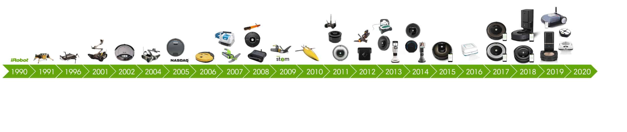 iRobot Saugroboter | Quelle: iRobot Firmenpage